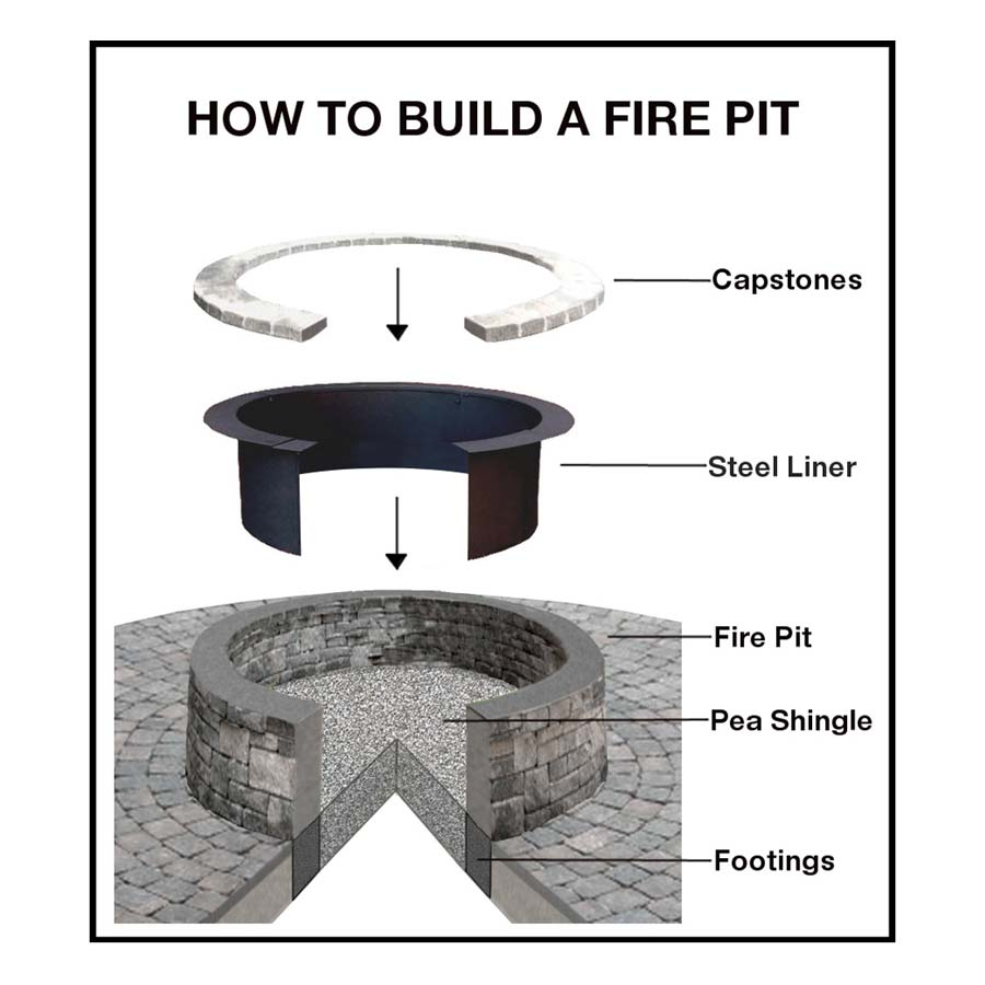 how to build a nice fire pit